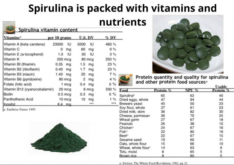 Spirulina For Hair Growth